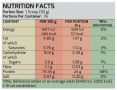 100% Whey Premium Protein