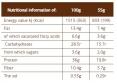 3 Chocolate Crispy Layered High Protein Bar