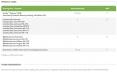 Fortify Optima Max Potency 100 Billion Probiotic / 30 Vcaps